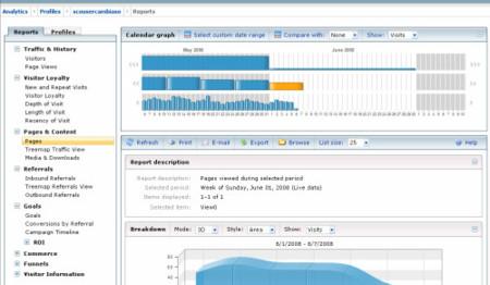 Microsoft cerrará AdCenter Analytics, su servicio de estadísticas para sitios web