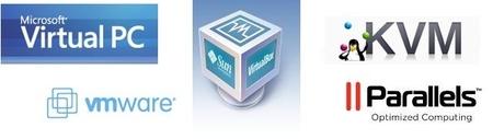 Tendencias tecnológicas empresariales del 2009: virtualización