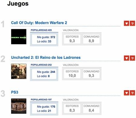 Clasificación de videojuegos en VidaExtra