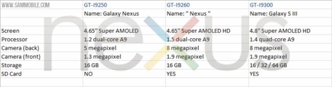 Samsung Galaxy Nexus II (Superior)