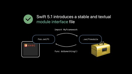 La estabilidad de módulos de Swift 5.1