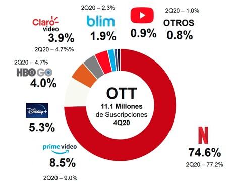 2021 03 11 14 13 12 The Ciu Telecom 2020 Economia Y Pandemia V12 Pdf Y 8 Paginas Mas Personal Mic