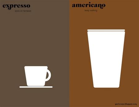 Expresso vs Americano Coffe