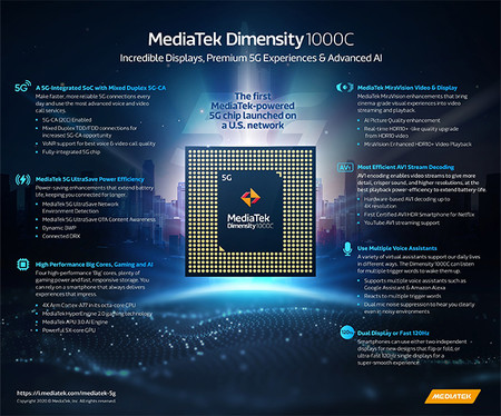 Dimensity1000c2