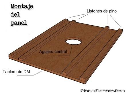 Esquema de construcción del panel