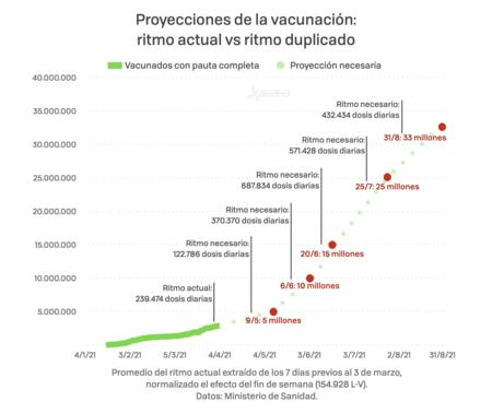 Fases Vacunacion Agosto 001