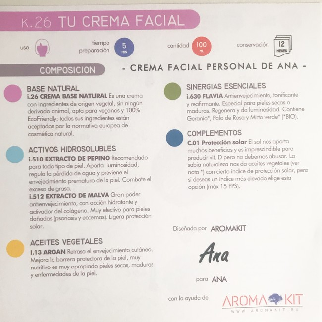 Aromakit Ana6