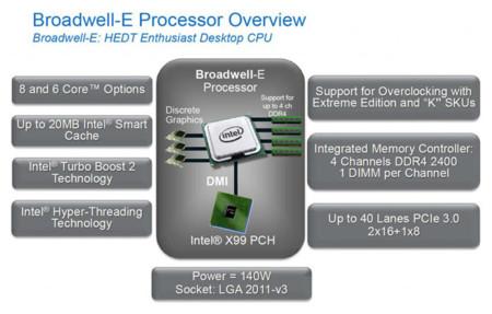 Intel Broadwell E Platform