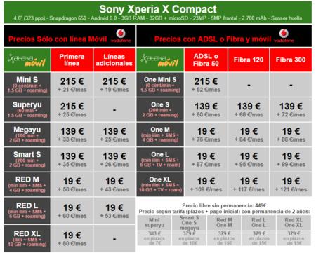 Precios Sony Xperia X Compact Con Tarifas Vodafone