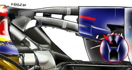 Red Bull confía en la evolución de su F-Duct