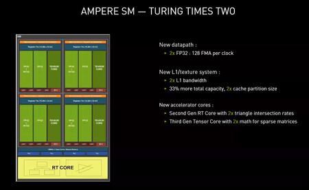Ampere1