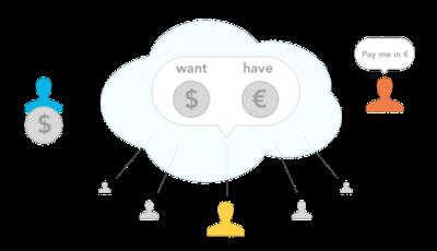 Stellar, un protocolo descentralizado que quiere ser el puente ente transferencias de dinero
