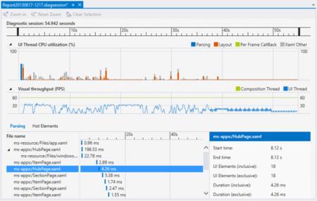 Visual Studio 2013 y .NET 4.5.1, novedades para desarrolladores