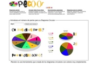 Pie Color, nueva opción para la creación de gráficas de tartas