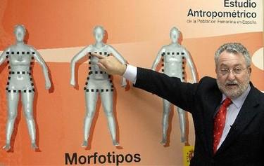 Polémico estudio antropométrico