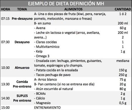 Entrenamiento para la portada men 39 s health 2013 dieta for Dieta definicion