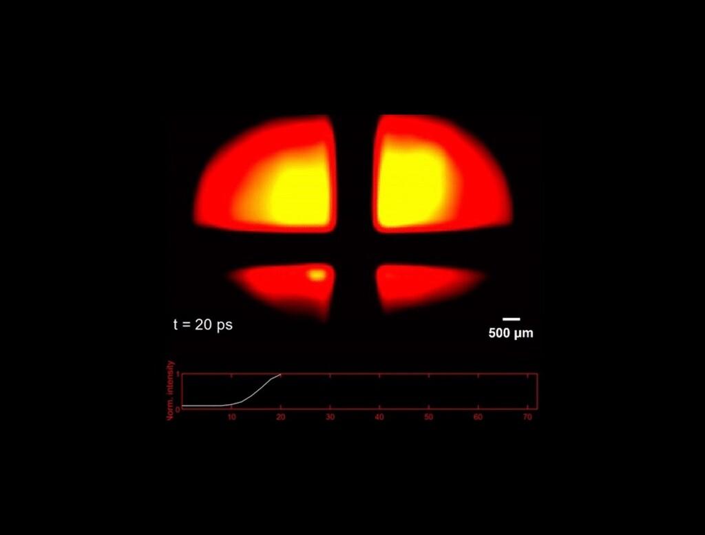 A 500 billones de fotogramas por segundo, la cámara UV-CUP captura el trayecto de los rayos ultravioleta