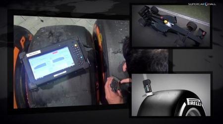Pirelli nos enseña como se mide el desgaste de los neumáticos