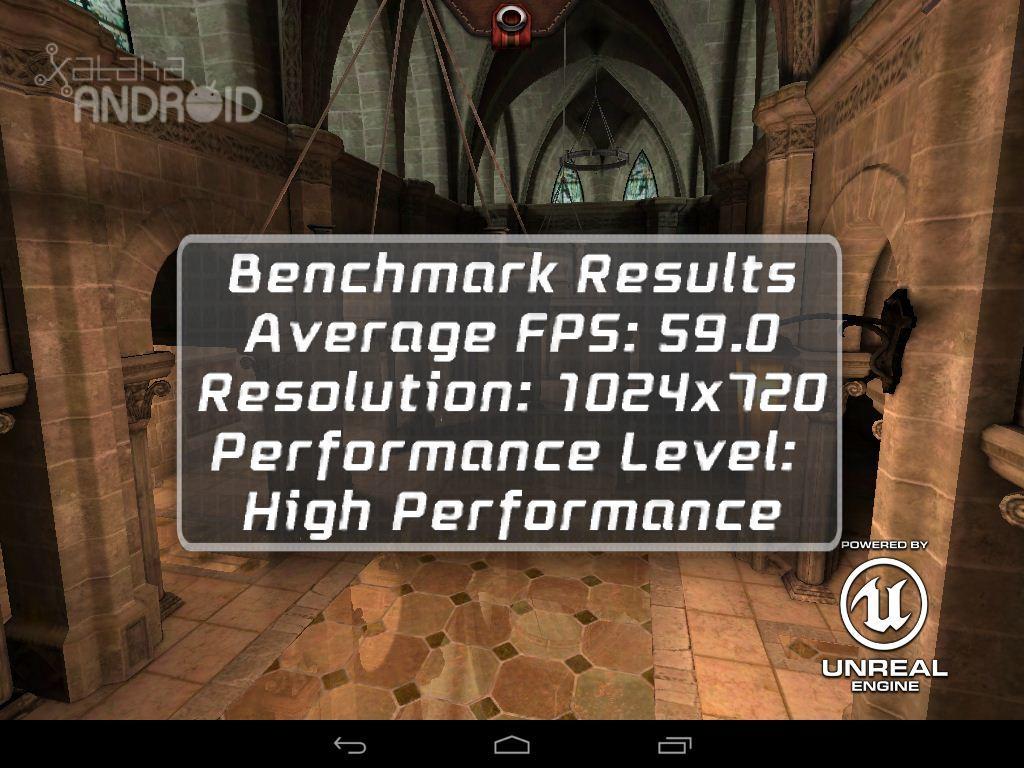 Foto de Benchmarks del Acer Iconia A1-830 (4/10)