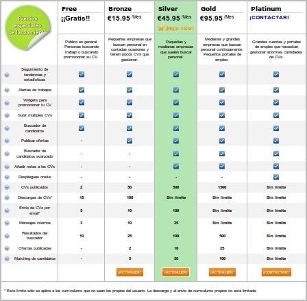 Jobsket - planes para empresas