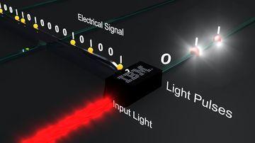 IBM: Usando luz en vez de cables para construir una supercomputadora
