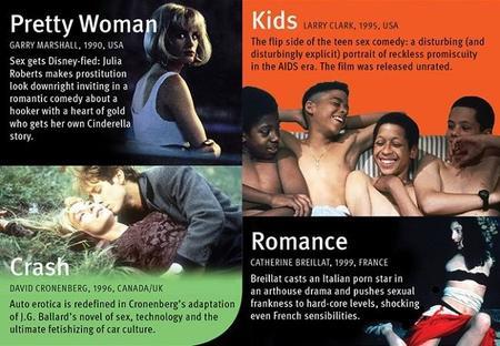 Infografía sexual, cacho siete