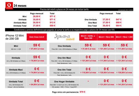 Precios Iphone 12 Mini De 256 Gb A Plazos Con Tarifas Vodafone