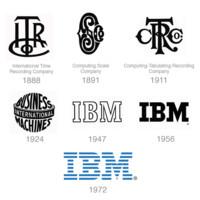 Evolución del logo de IBM