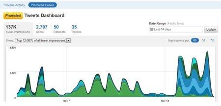 capturas-twitters-analytics.jpg