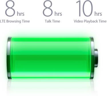 Batería del iPhone 5