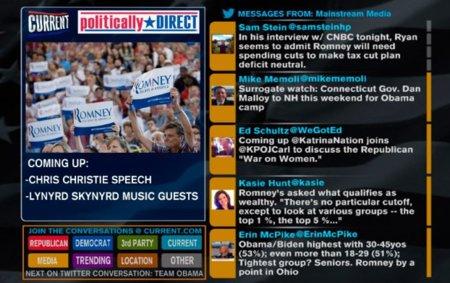 Mitad Twitter, mitad pantalla de televisión: así vivirán las elecciones estadounidenses en Current TV