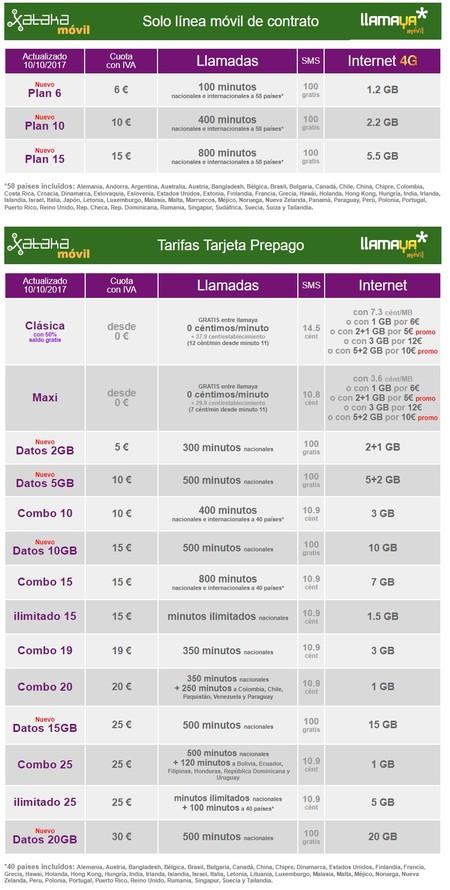 Nuevas Tarifas Contrato Llamaya Noviembre 2017