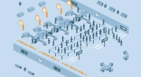 Agilizar las colas es uno de los desafíos inesperados de esta crisis: así puede la tecnología ayudar a reducir el tiempo de espera