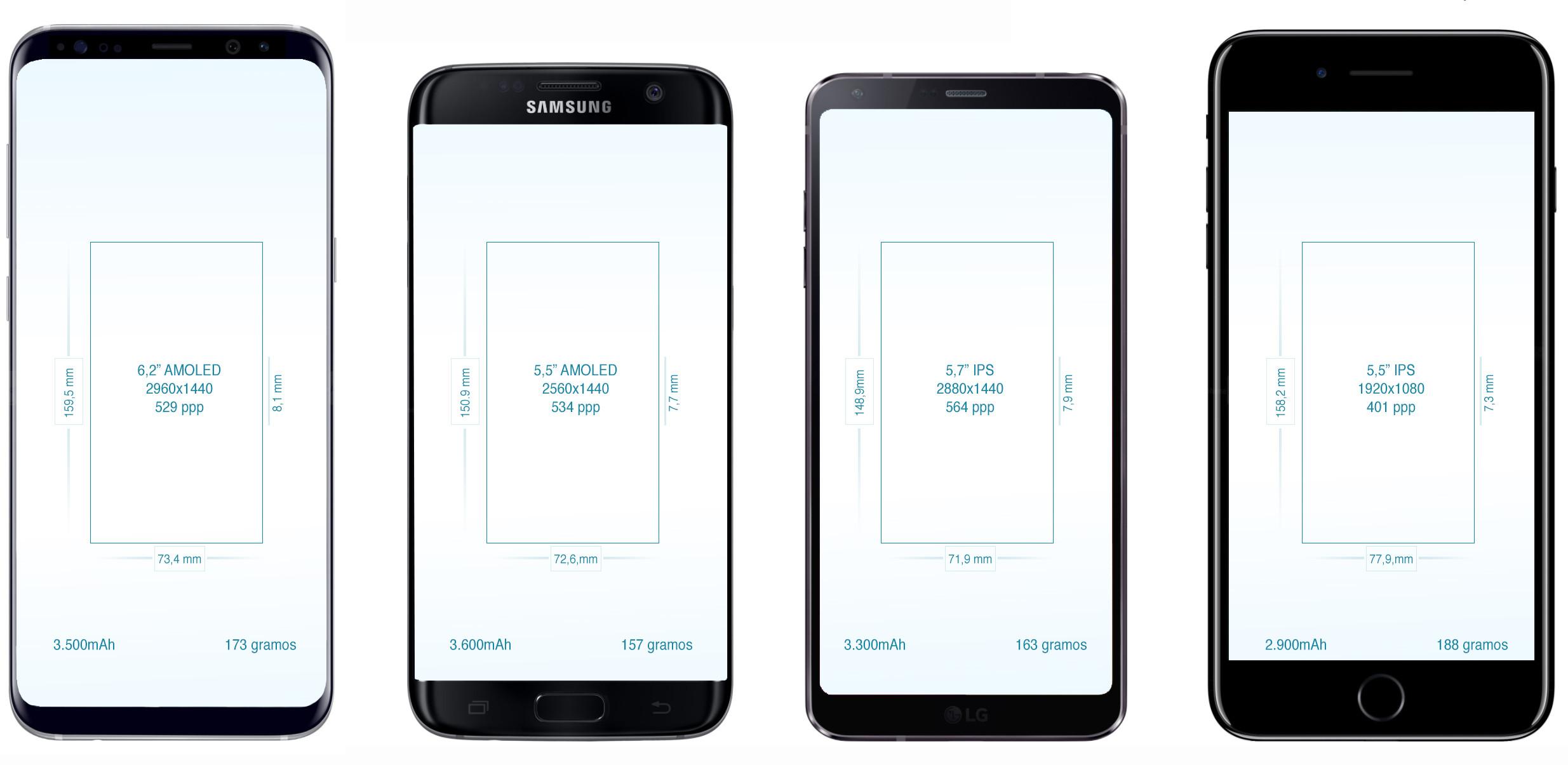 Foto de Samsung Galaxy S8+ (11/15)