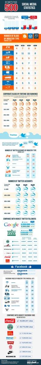 infografia-fortune500.jpg