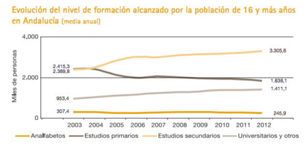 formacion_en_andalucia.png
