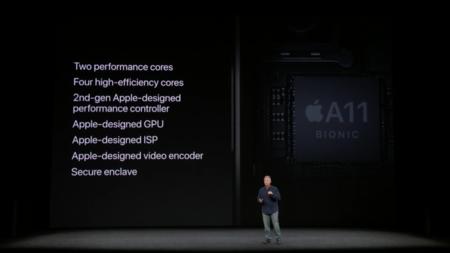 La configuración del Apple A11 Bionic