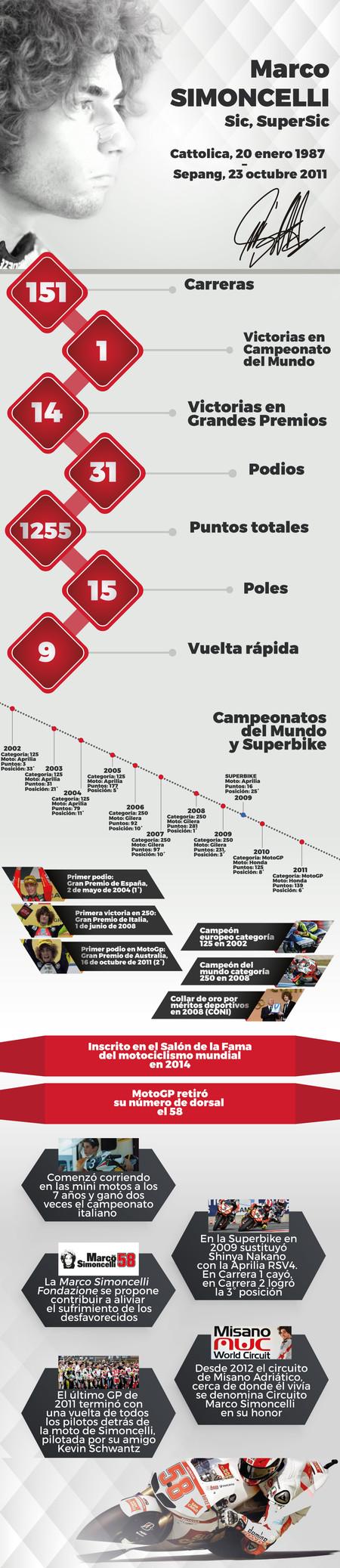 Simoncelli1