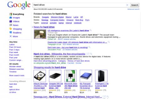 Los resultados de Shopping se integran en la búsqueda normal de Google.
