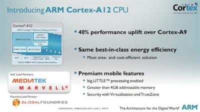 ARM prepara los nuevos Cortex-A12