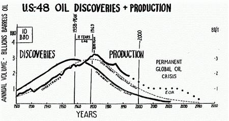 oil-crash