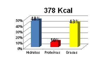 calorias.jpg