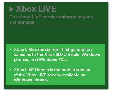 Xbox Live Games, el servicio de juegos para Windows Mobile