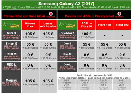 Precios Samsung Galaxy A3 2017 Con Pago A Plazos Y Tarifas Vodafone