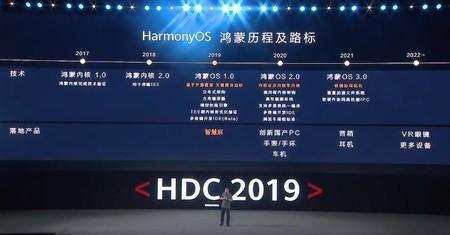 La hoja de ruta de HarmonyOS ya mencionaba la llegada a smartwatches y pulseras en 2020
