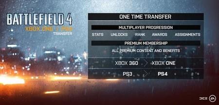 Podremos transferir nuestros datos de PS3 y Xbox 360 en 'Battlefield 4' a sus sucesoras