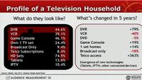 Series en el entorno de la televisión conectada… ¿Lo qué?