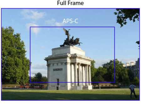 full_frame-vs-aps_c.png