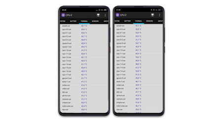 Xiaomi Mi 9t Pro Temperaturas
