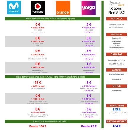 Precios Navidad Xiaomi Redmi S2 Con Movistar Vodafone Orange Y Yoigo
